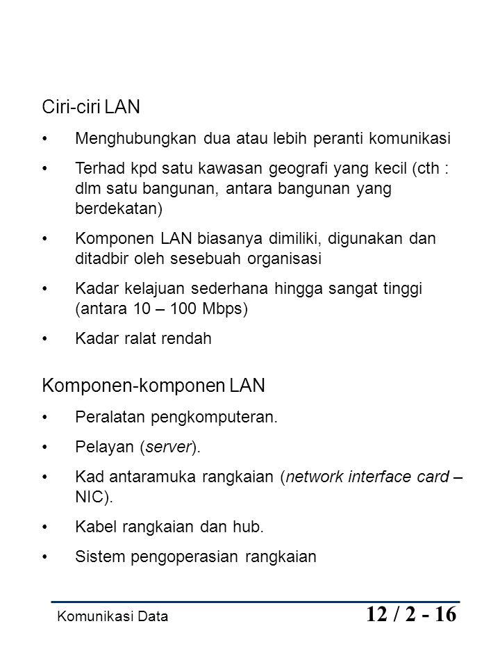 Komponen-komponen LAN