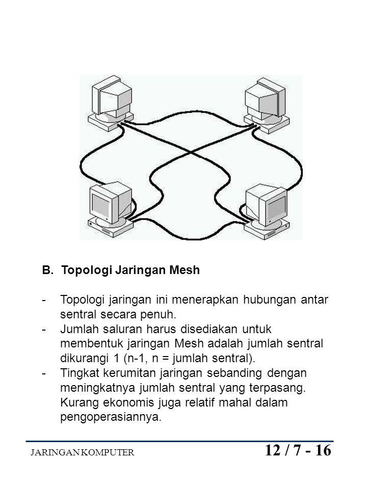 B. Topologi Jaringan Mesh