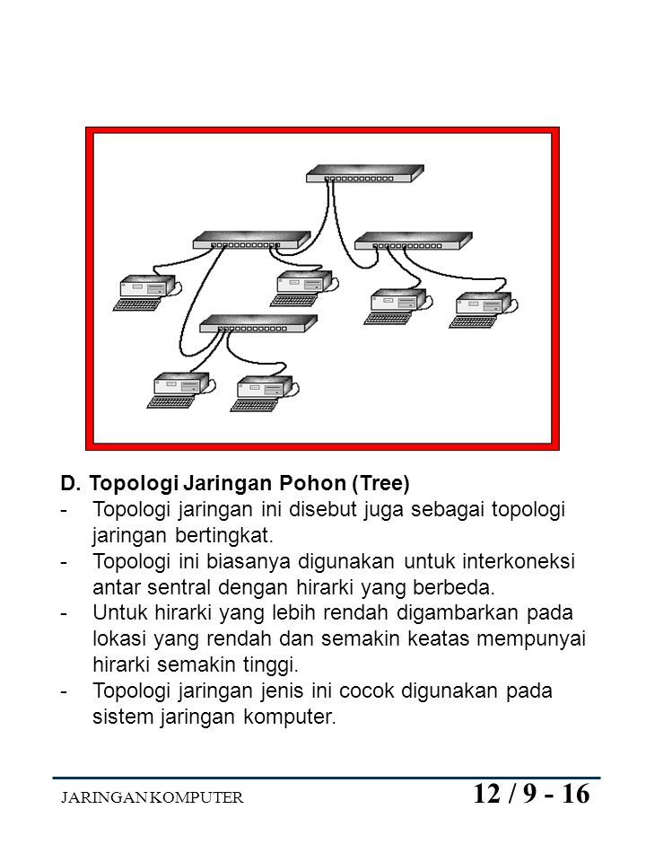 D. Topologi Jaringan Pohon (Tree)
