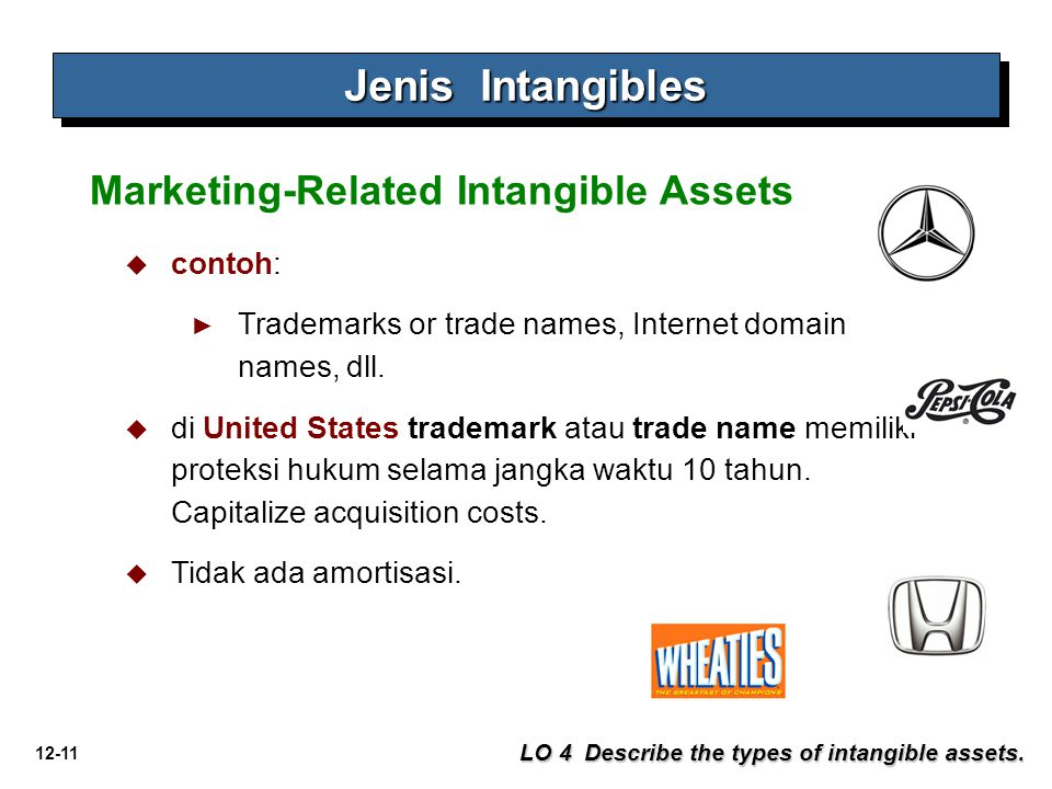 Jenis Intangibles Marketing-Related Intangible Assets contoh: