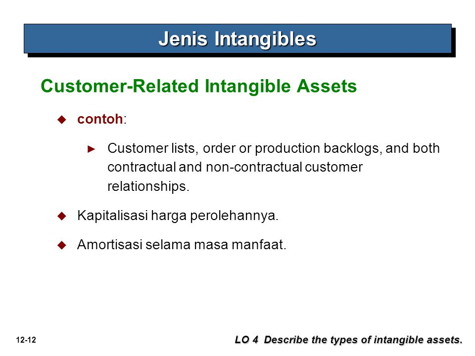 Jenis Intangibles Customer-Related Intangible Assets contoh: