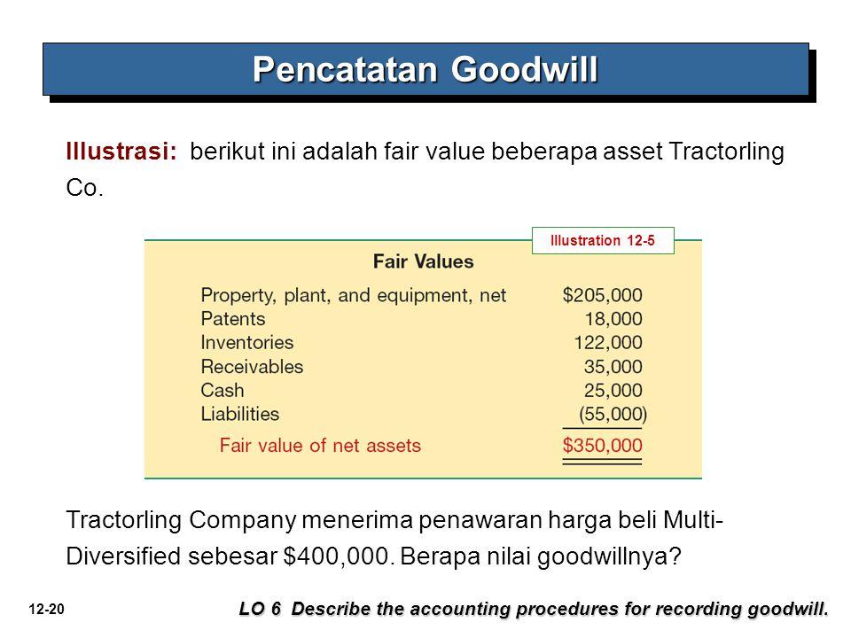 Pencatatan Goodwill Illustrasi: berikut ini adalah fair value beberapa asset Tractorling Co. Illustration 12-5.