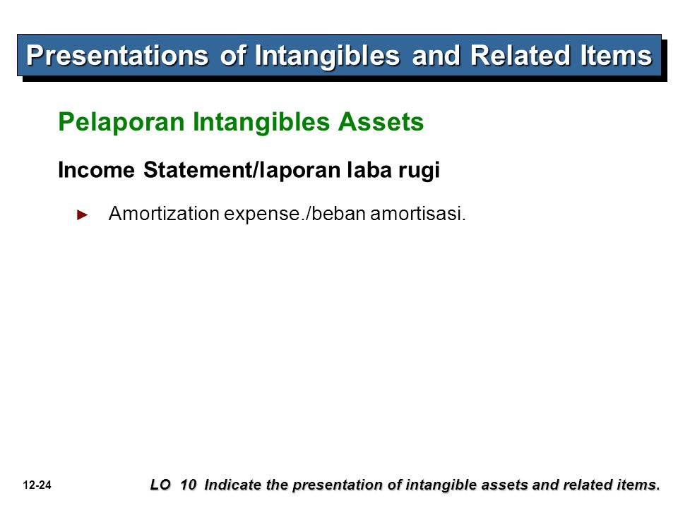 Presentations of Intangibles and Related Items