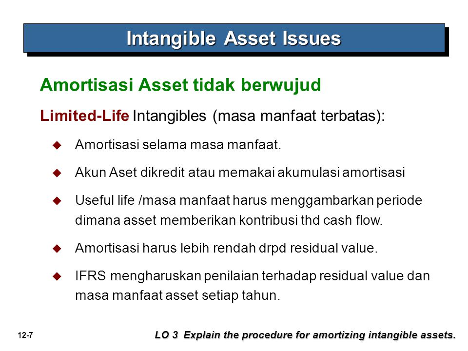 intangible asset essay