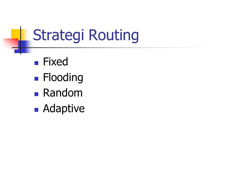 Strategi Routing Fixed Flooding Random Adaptive