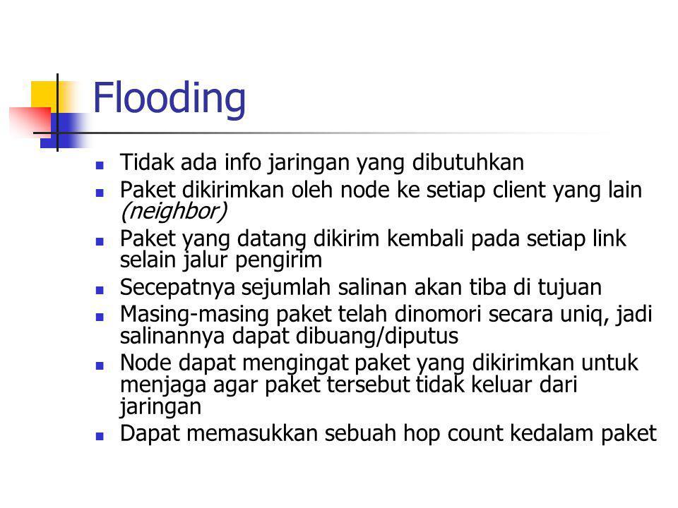 Flooding Tidak ada info jaringan yang dibutuhkan