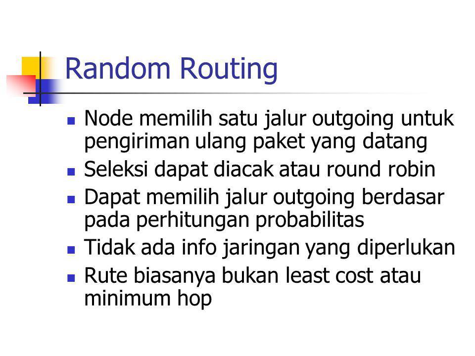 Random Routing Node memilih satu jalur outgoing untuk pengiriman ulang paket yang datang. Seleksi dapat diacak atau round robin.
