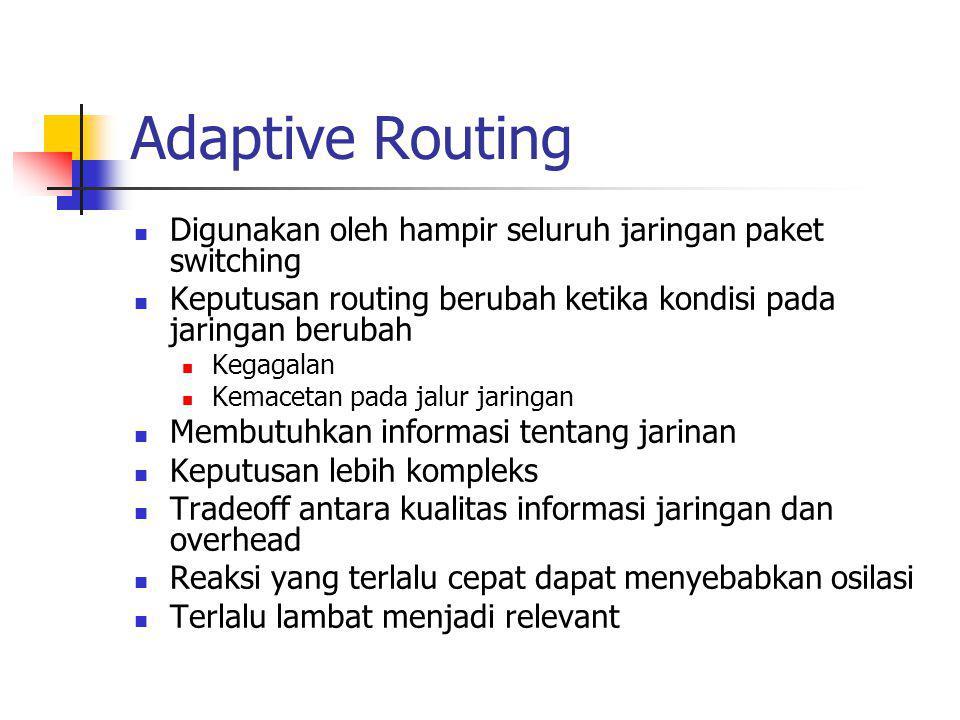 Adaptive Routing Digunakan oleh hampir seluruh jaringan paket switching. Keputusan routing berubah ketika kondisi pada jaringan berubah.