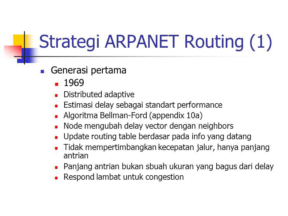 Strategi ARPANET Routing (1)