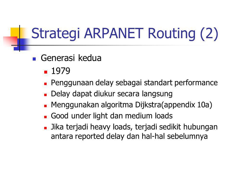 Strategi ARPANET Routing (2)