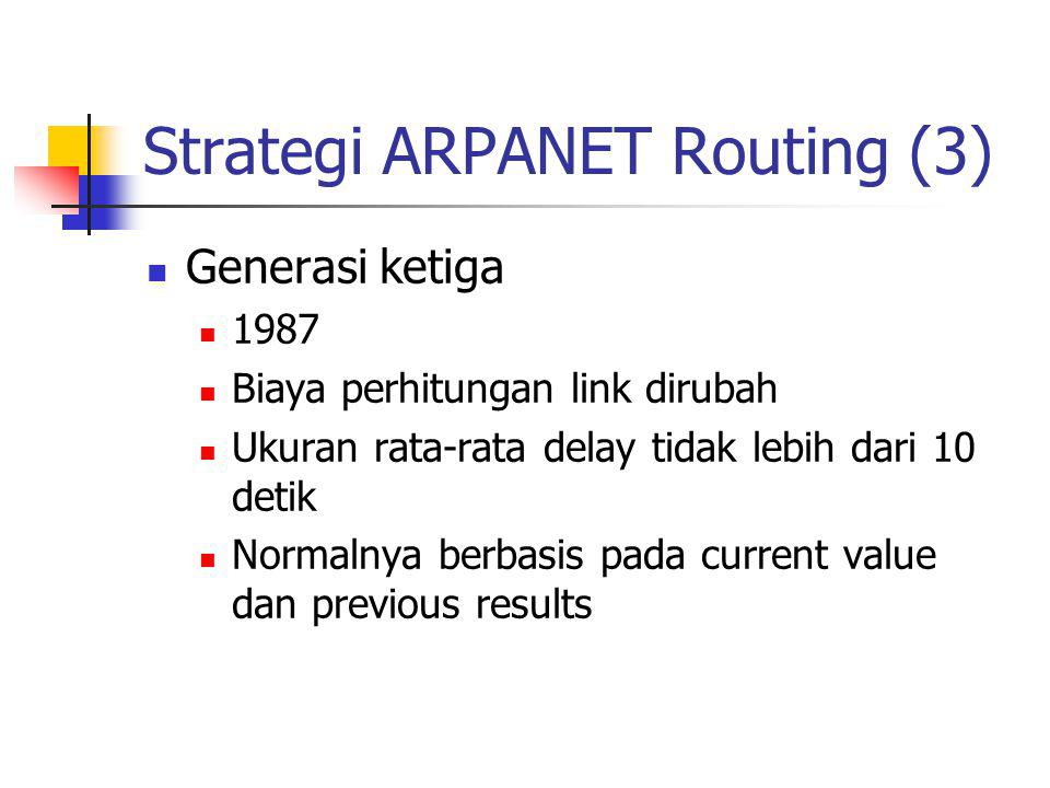 Strategi ARPANET Routing (3)