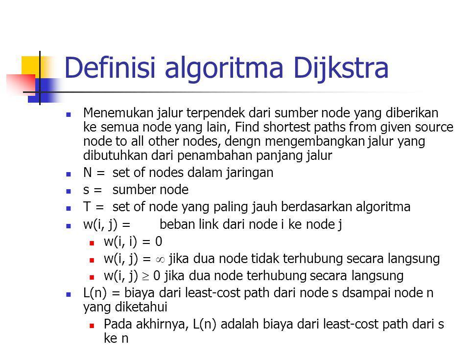 Definisi algoritma Dijkstra