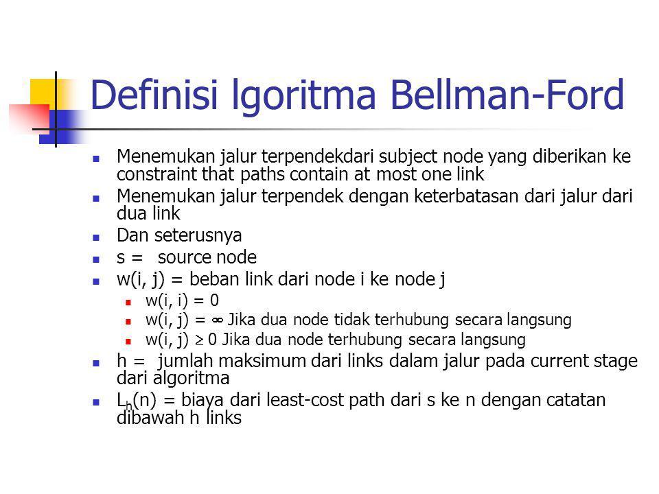 Definisi lgoritma Bellman-Ford