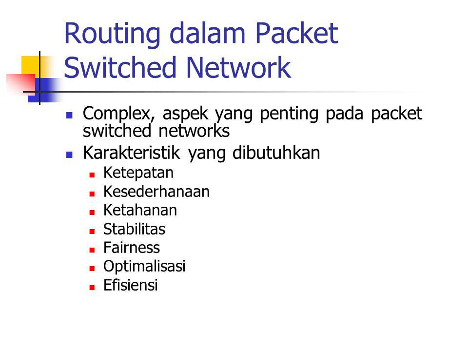 Routing dalam Packet Switched Network