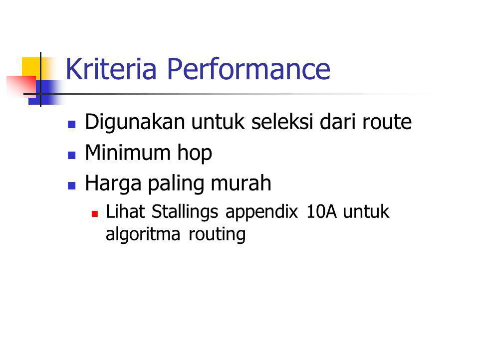 Kriteria Performance Digunakan untuk seleksi dari route Minimum hop