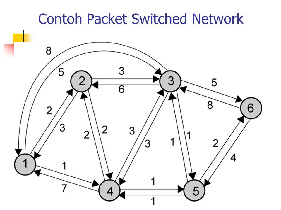 Contoh Packet Switched Network