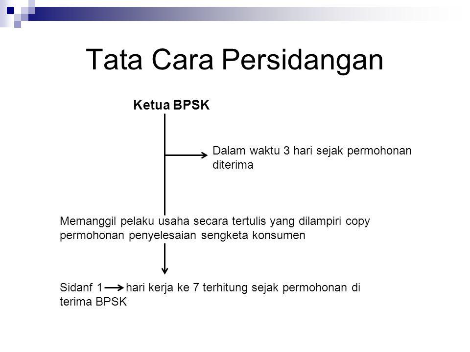 Tata Cara Persidangan Ketua BPSK