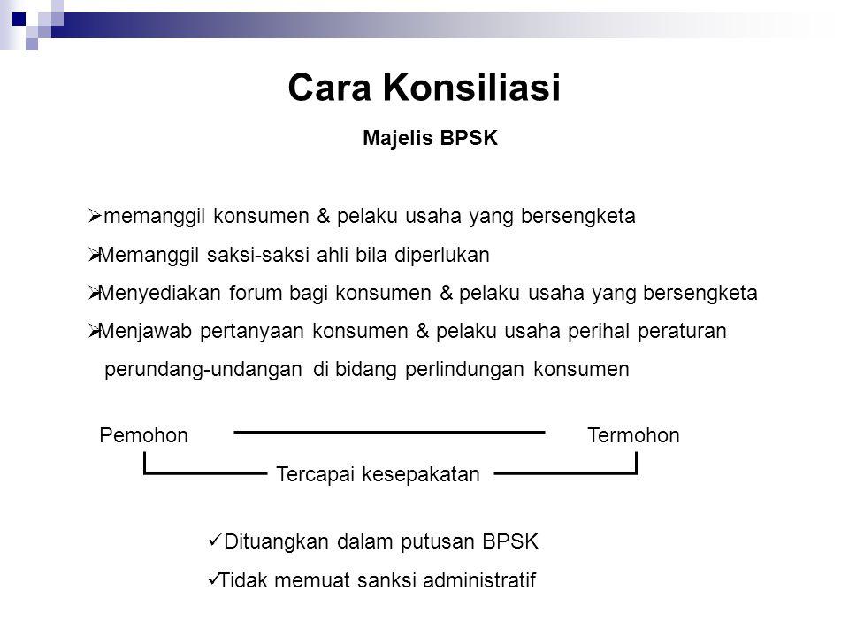 Cara Konsiliasi Majelis BPSK