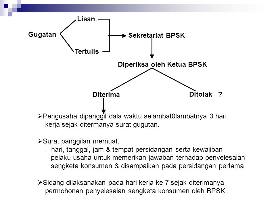 Lisan Gugatan. Sekretariat BPSK. Tertulis. Diperiksa oleh Ketua BPSK. Diterima. Ditolak