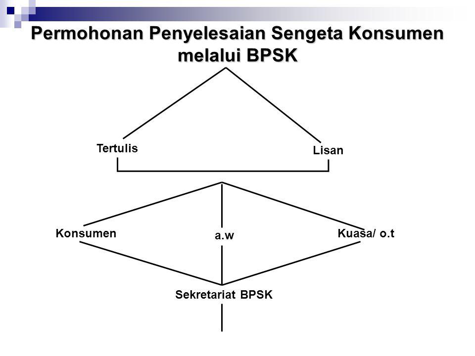 Permohonan Penyelesaian Sengeta Konsumen melalui BPSK