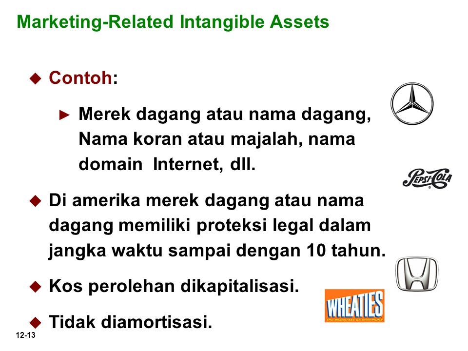Marketing-Related Intangible Assets