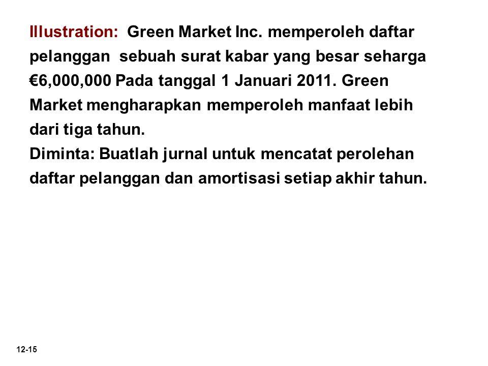 Illustration: Green Market Inc