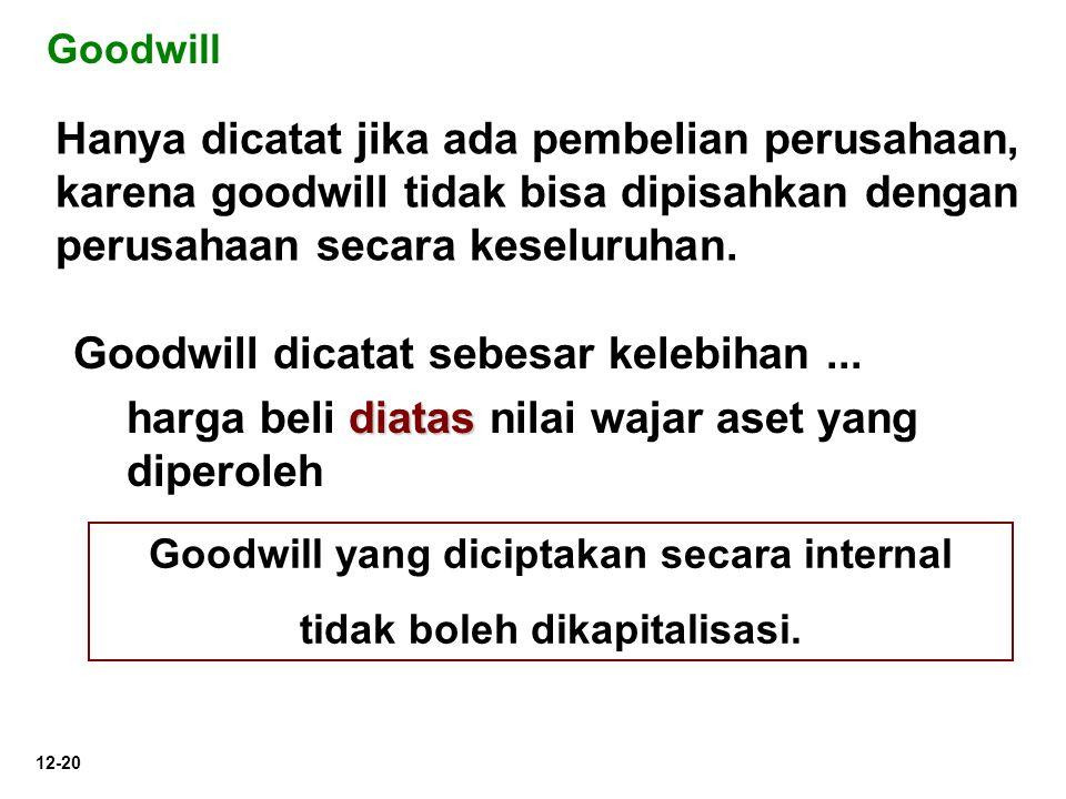 Goodwill yang diciptakan secara internal tidak boleh dikapitalisasi.