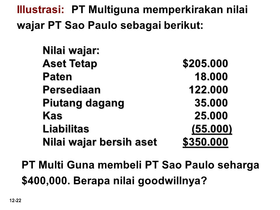 Illustrasi: PT Multiguna memperkirakan nilai wajar PT Sao Paulo sebagai berikut: