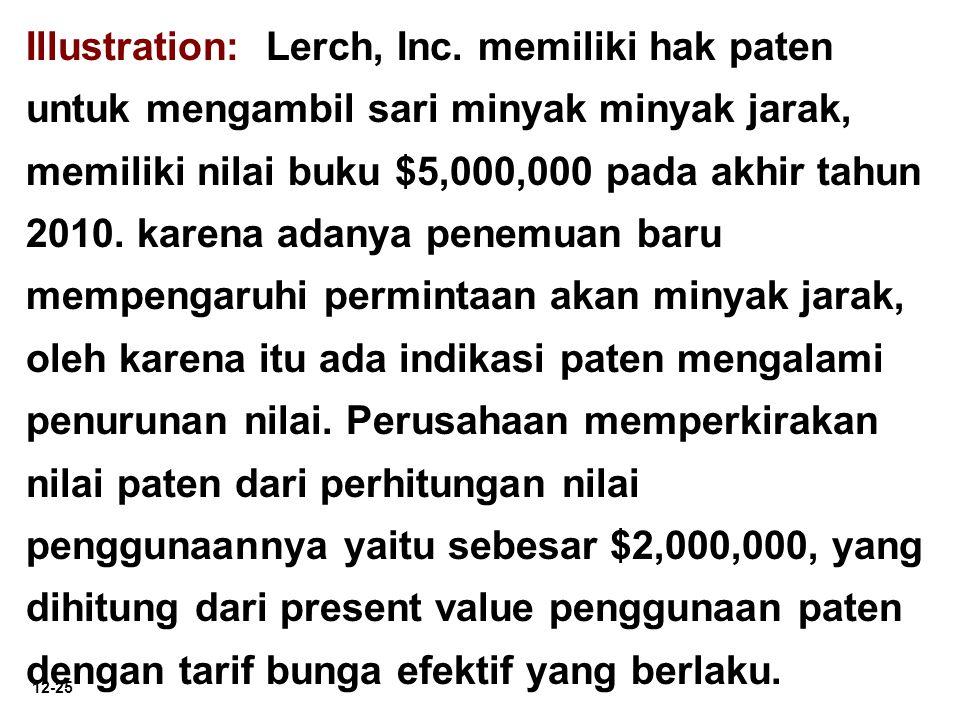 Illustration: Lerch, Inc