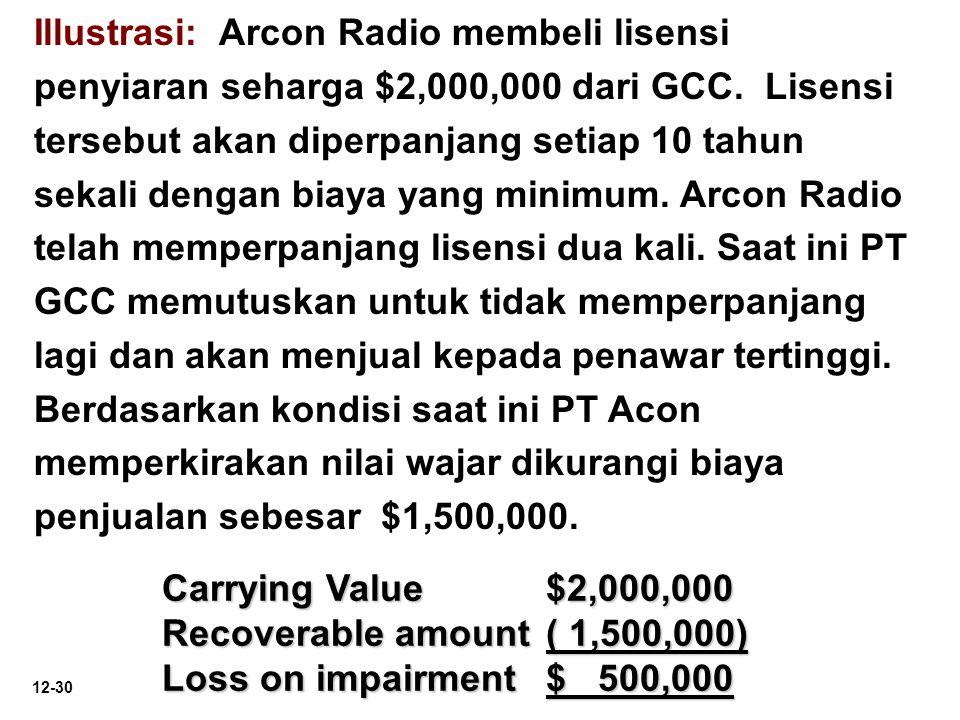 Illustrasi: Arcon Radio membeli lisensi penyiaran seharga $2,000,000 dari GCC. Lisensi tersebut akan diperpanjang setiap 10 tahun sekali dengan biaya yang minimum. Arcon Radio telah memperpanjang lisensi dua kali. Saat ini PT GCC memutuskan untuk tidak memperpanjang lagi dan akan menjual kepada penawar tertinggi. Berdasarkan kondisi saat ini PT Acon memperkirakan nilai wajar dikurangi biaya penjualan sebesar $1,500,000.