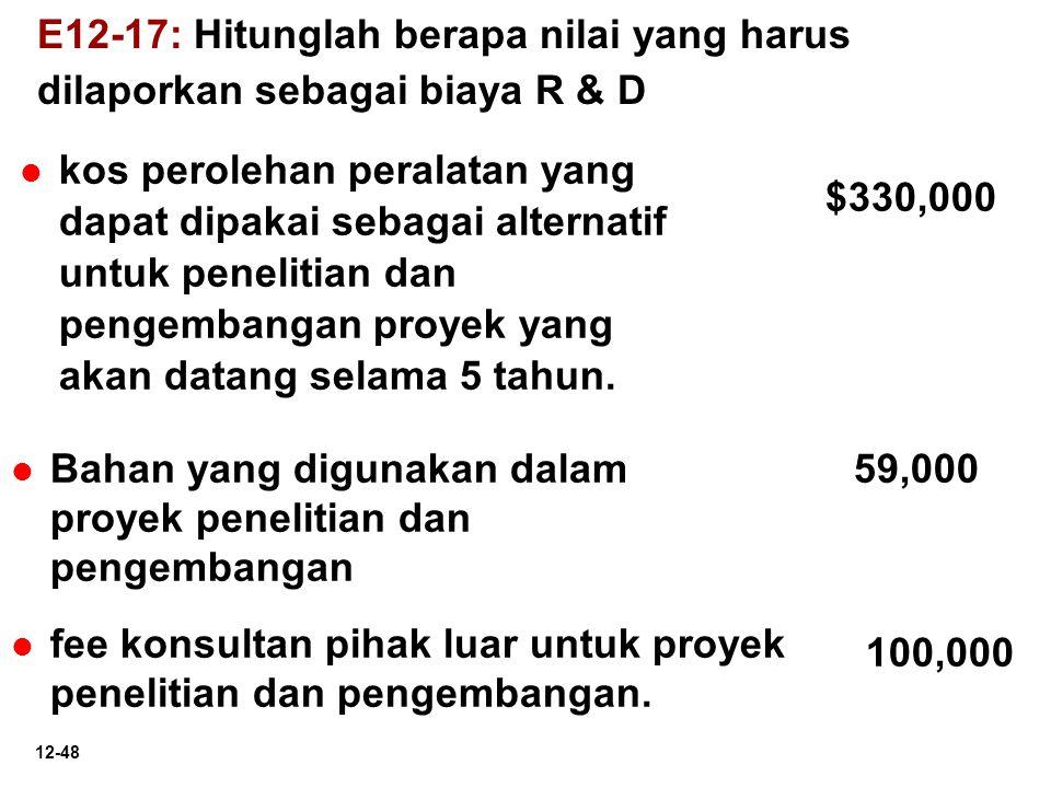 E12-17: Hitunglah berapa nilai yang harus dilaporkan sebagai biaya R & D