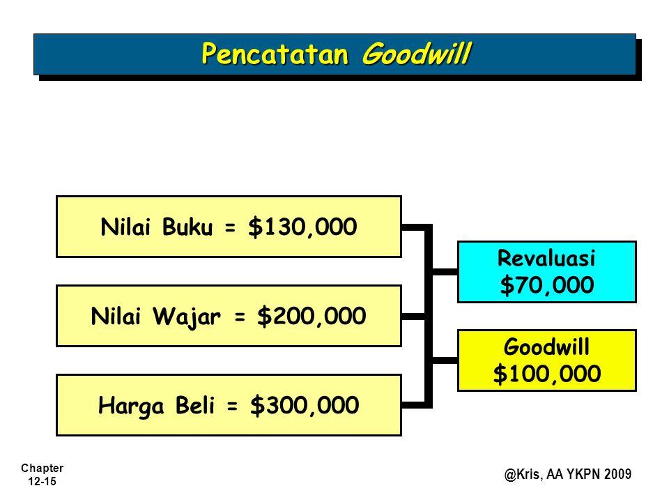 Pencatatan Goodwill Nilai Buku = $130,000 Nilai Wajar = $200,000