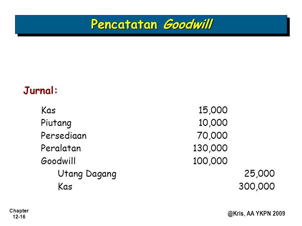 Pencatatan Goodwill Jurnal: Kas 15,000 Piutang 10,000