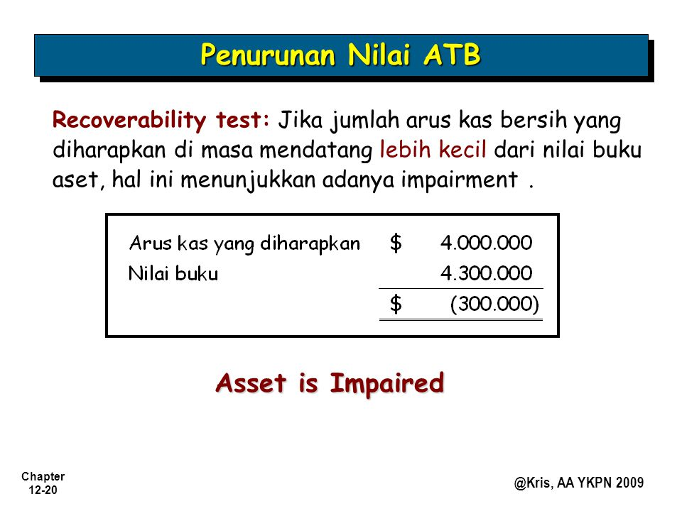 Penurunan Nilai ATB Asset is Impaired