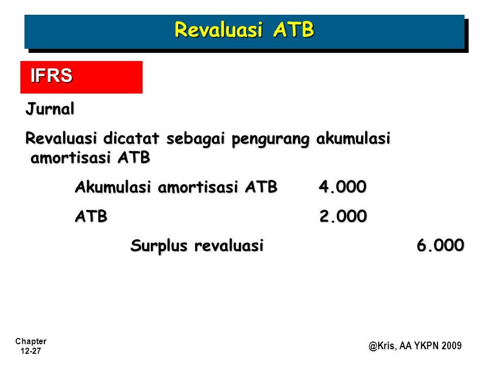 Revaluasi ATB IFRS Jurnal
