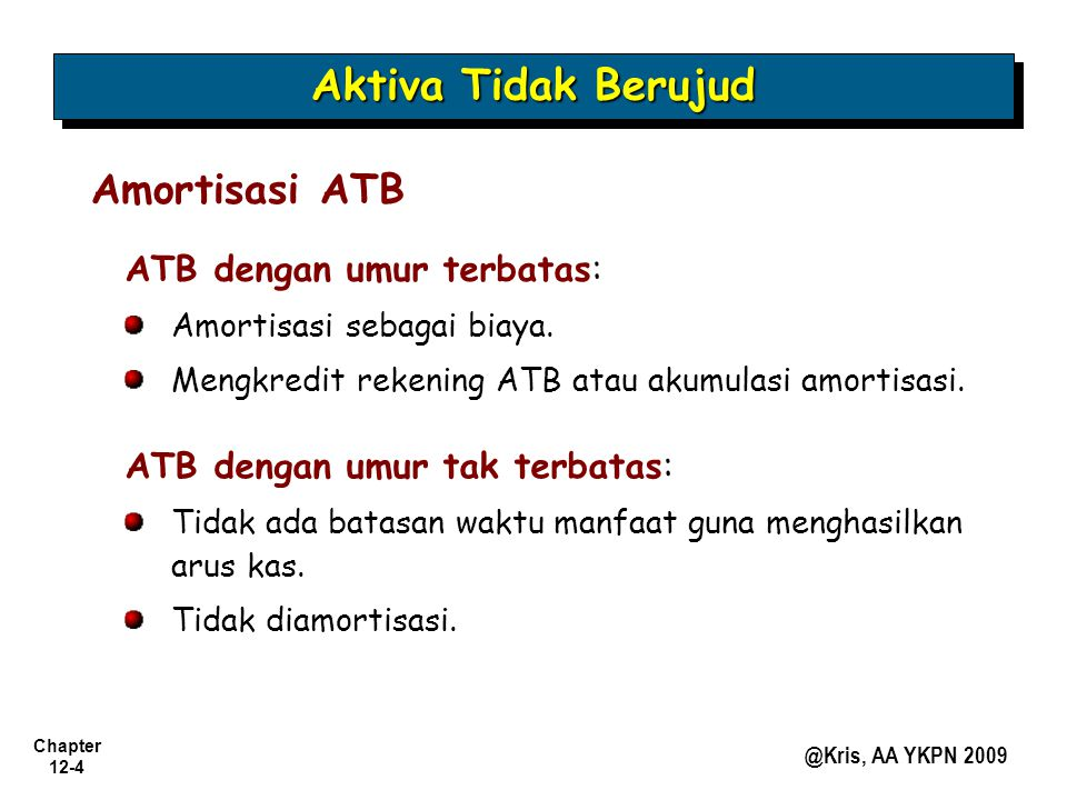 Aktiva Tidak Berujud Amortisasi ATB ATB dengan umur terbatas: