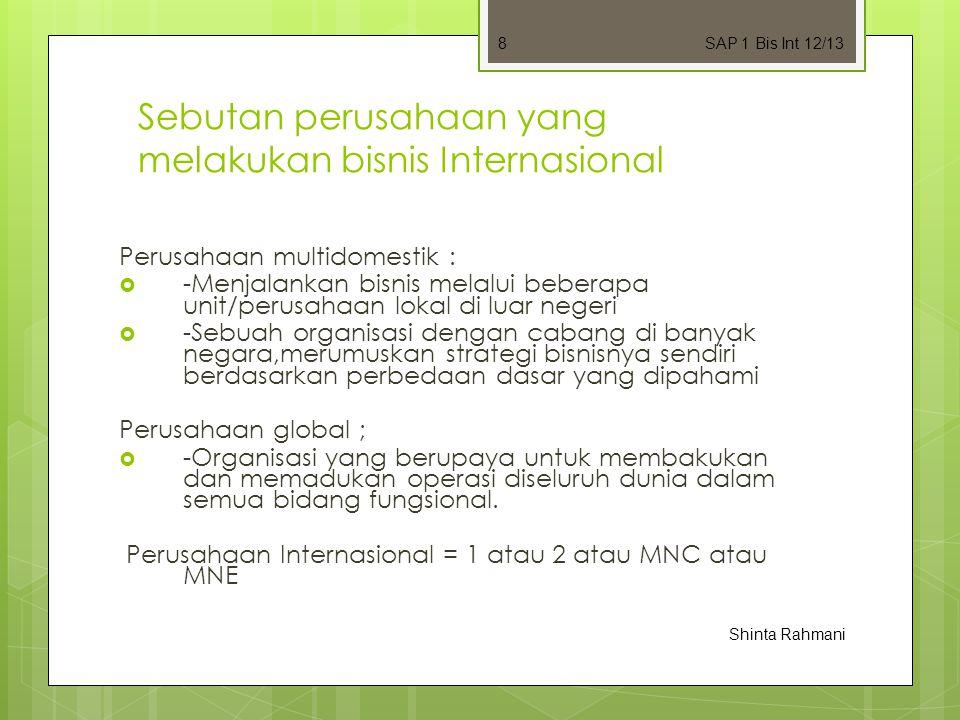 Sebutan perusahaan yang melakukan bisnis Internasional