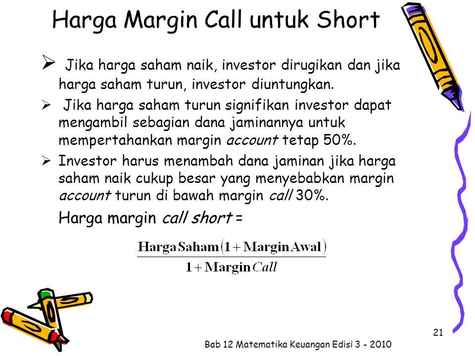 Harga Margin Call untuk Short