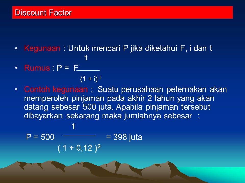 Kegunaan : Untuk mencari P jika diketahui F, i dan t Rumus : P = F