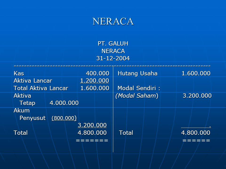 NERACA PT. GALUH NERACA 31-12-2004