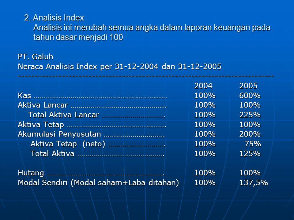 2. Analisis Index Analisis ini merubah semua angka dalam laporan keuangan pada tahun dasar menjadi 100