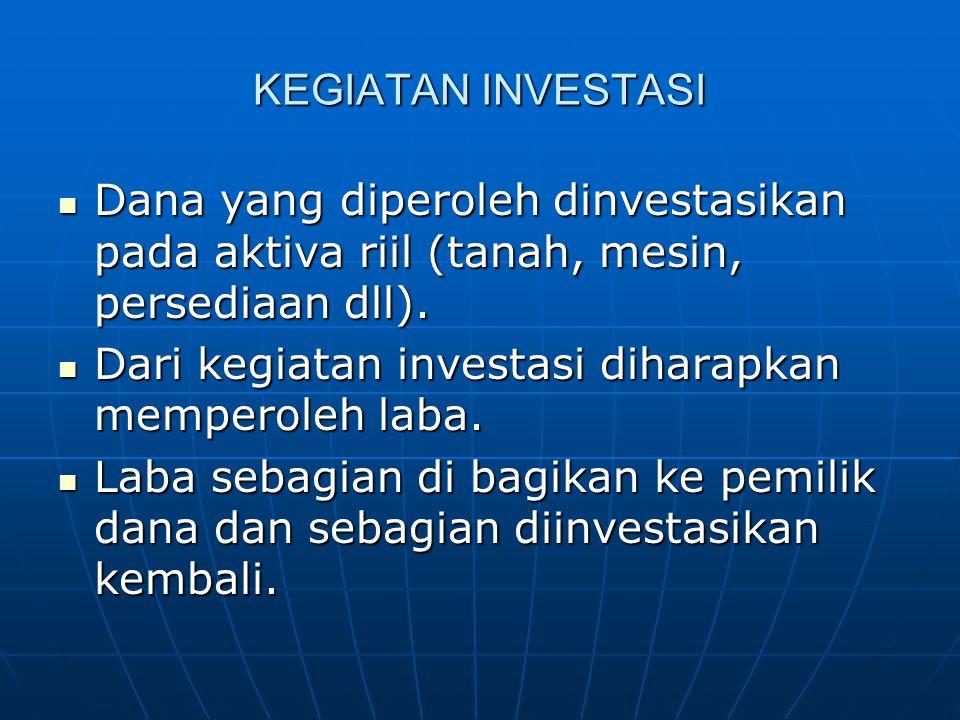 KEGIATAN INVESTASI Dana yang diperoleh dinvestasikan pada aktiva riil (tanah, mesin, persediaan dll).