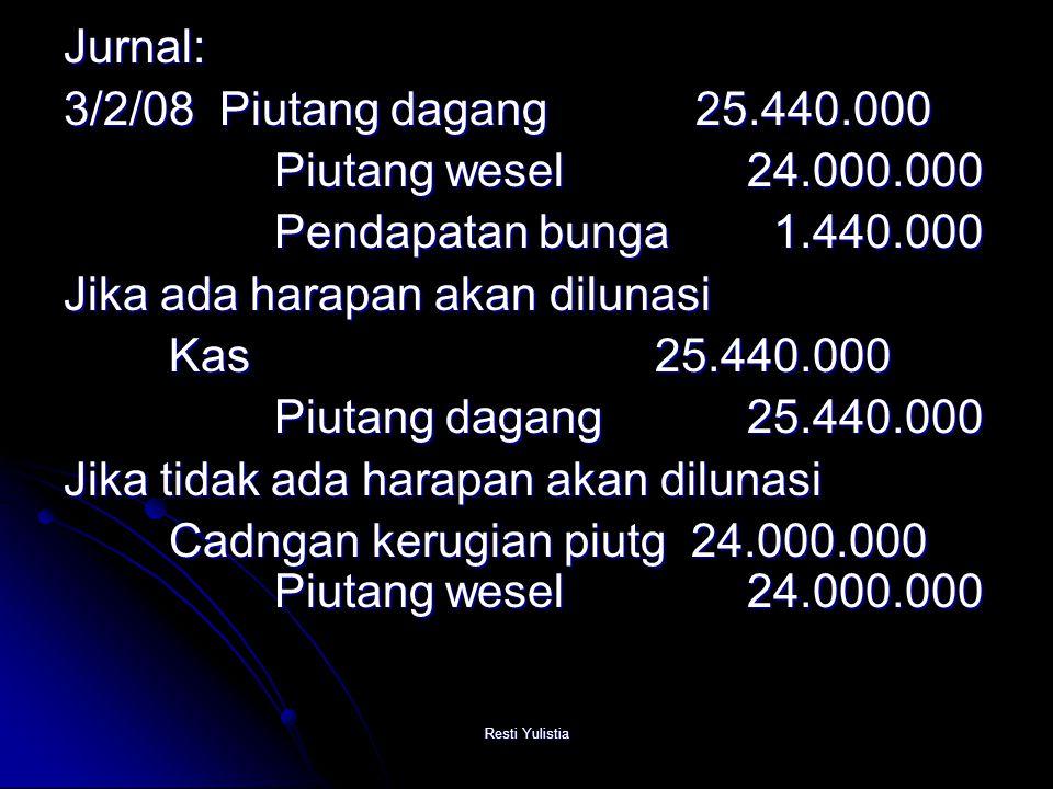 Jika ada harapan akan dilunasi Kas 25.440.000