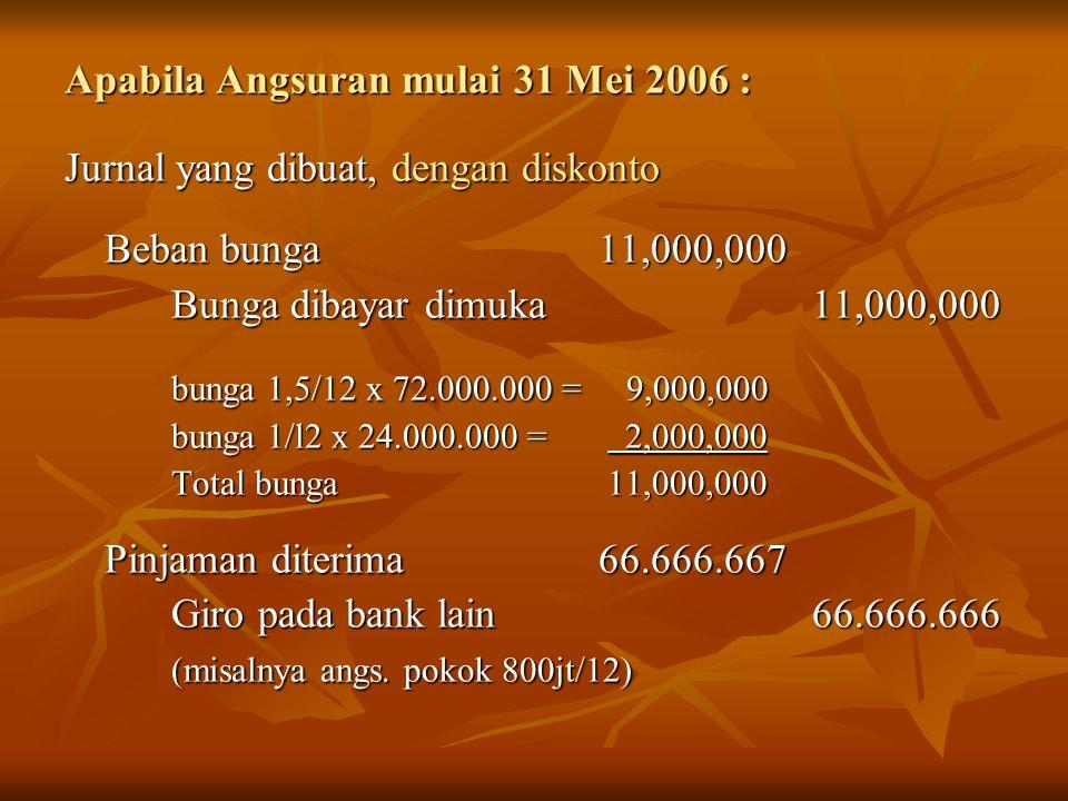 Apabila Angsuran mulai 31 Mei 2006 :