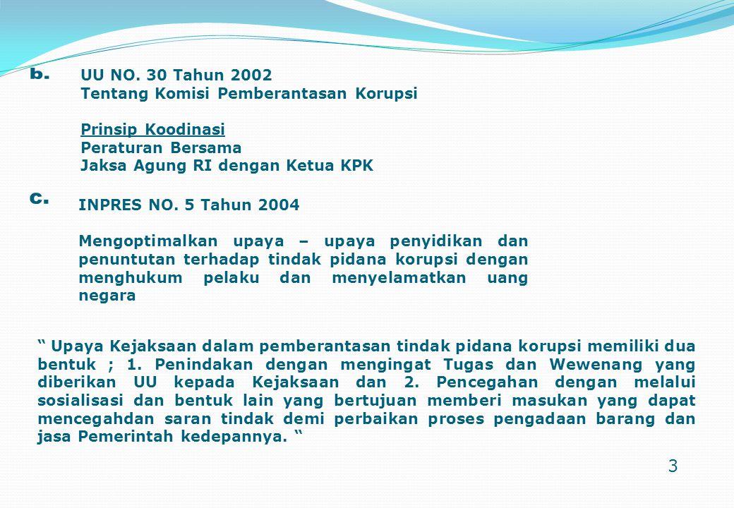 b. c. 3 UU NO. 30 Tahun 2002 Tentang Komisi Pemberantasan Korupsi