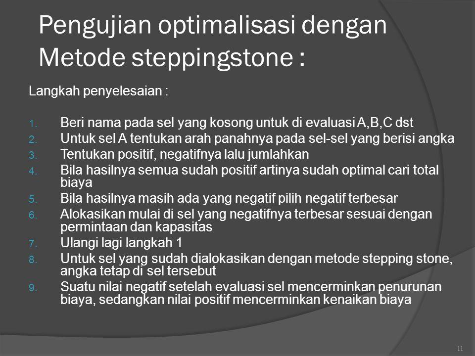 Pengujian optimalisasi dengan Metode steppingstone :
