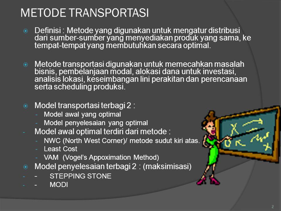 METODE TRANSPORTASI