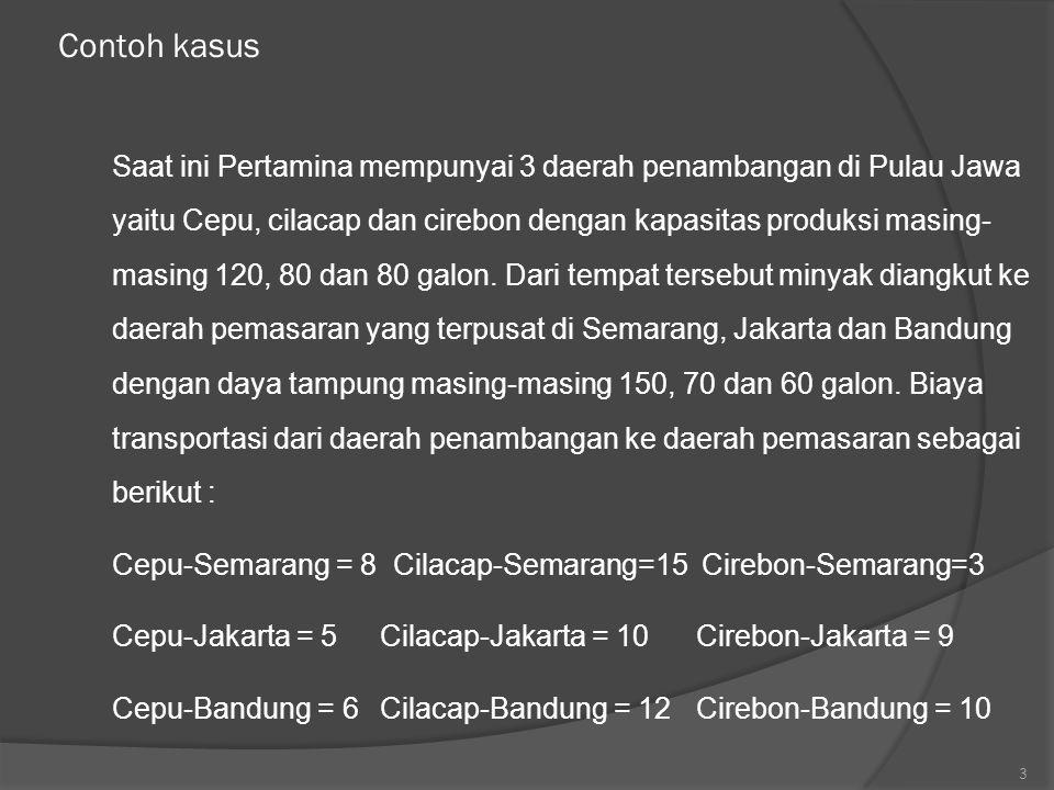 Contoh kasus Cepu-Semarang = 8 Cilacap-Semarang=15 Cirebon-Semarang=3