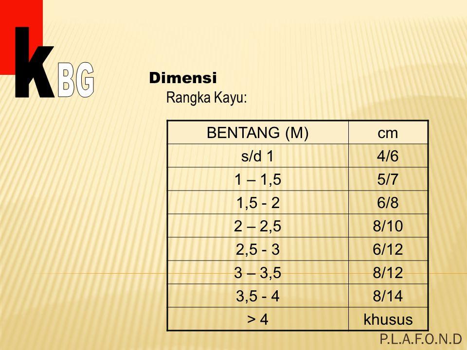 k BG Dimensi Rangka Kayu: BENTANG (M) cm s/d 1 4/6 1 – 1,5 5/7 1,5 - 2
