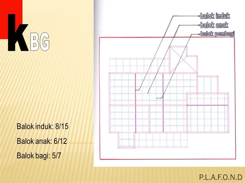 k BG Balok induk: 8/15 Balok anak: 6/12 Balok bagi: 5/7 P.L.A.F.O.N.D